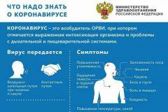 2020.03.16_nov_profil_koronavirusa-1