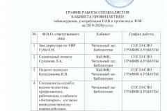 2-grafik-raboty-speczialistov-kabineta-antinarko